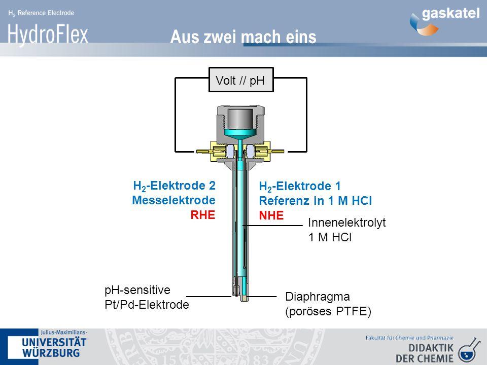 Aus zwei mach eins Volt // pH H2-Elektrode 2 H2-Elektrode 1