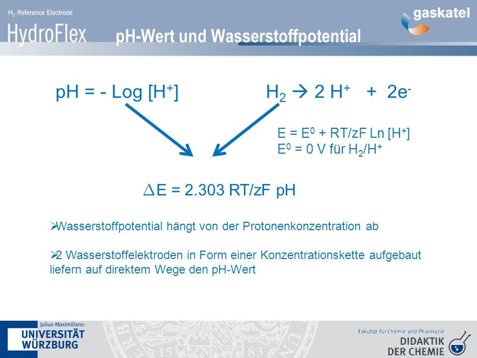 pH-Wert und Wasserstoffpotential