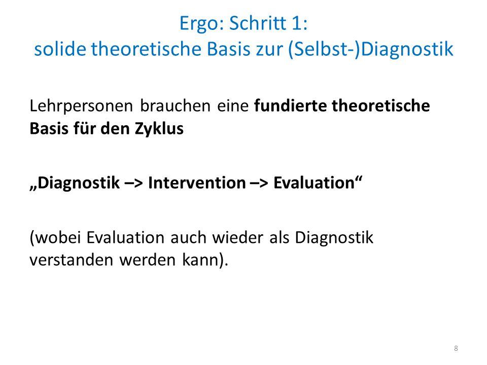 Ergo: Schritt 1: solide theoretische Basis zur (Selbst-)Diagnostik