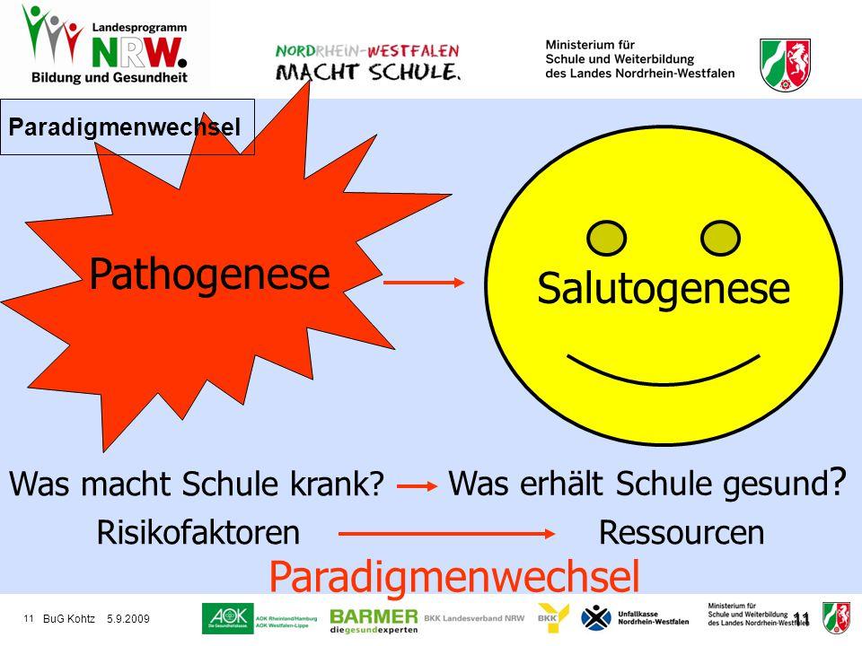 Pathogenese Salutogenese Paradigmenwechsel Was macht Schule krank