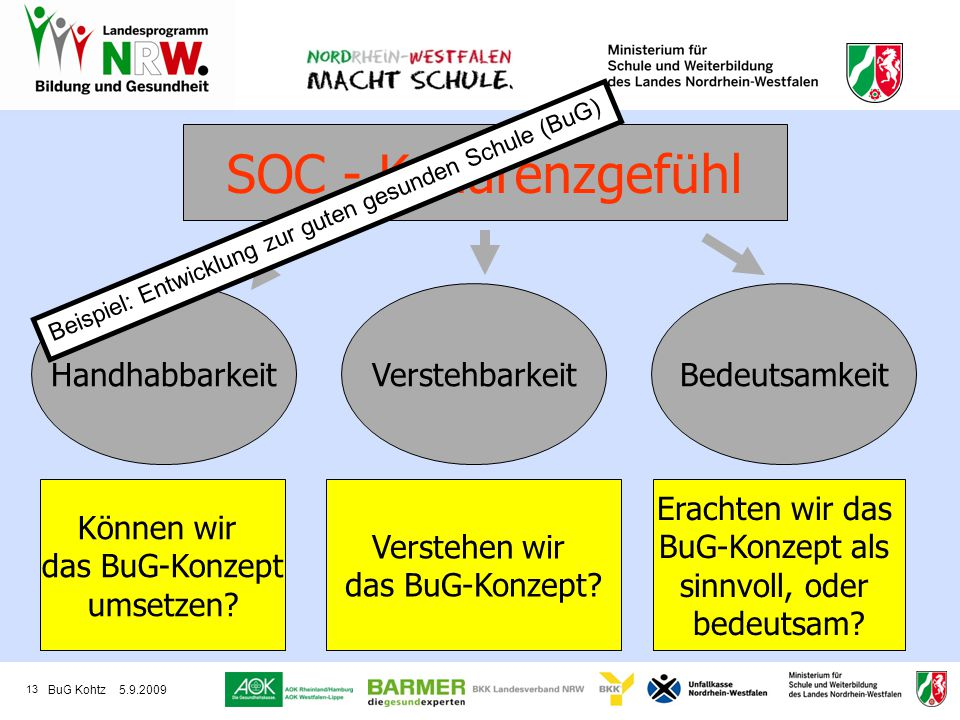 SOC - Kohärenzgefühl Handhabbarkeit Verstehbarkeit Bedeutsamkeit