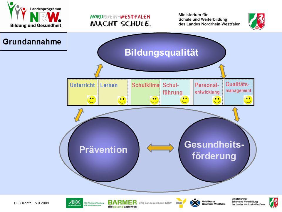 Bildungsqualität Prävention Gesundheits- förderung
