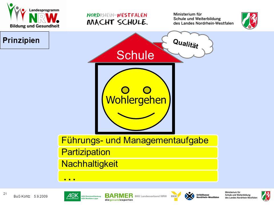 … Schule Wohlergehen Führungs- und Managementaufgabe Nachhaltigkeit