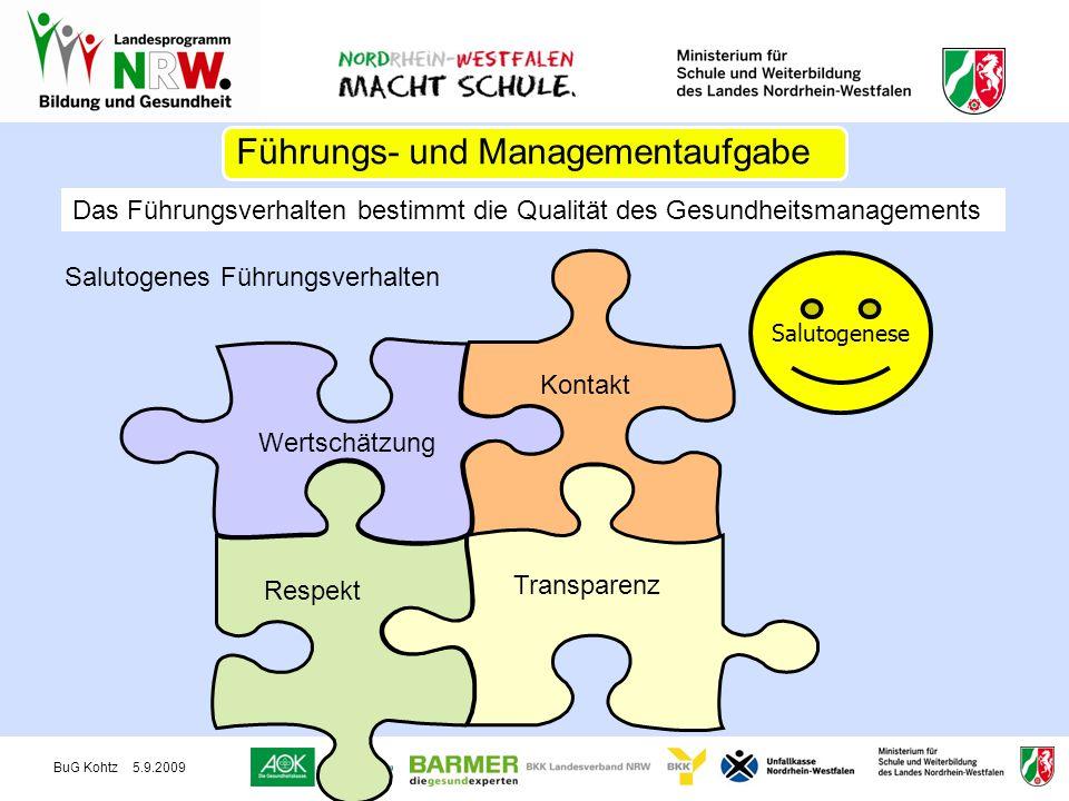 Führungs- und Managementaufgabe