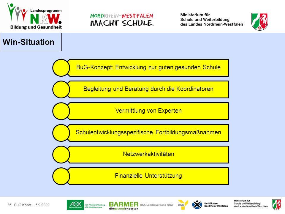 Win-Situation BuG-Konzept: Entwicklung zur guten gesunden Schule. Begleitung und Beratung durch die Koordinatoren.
