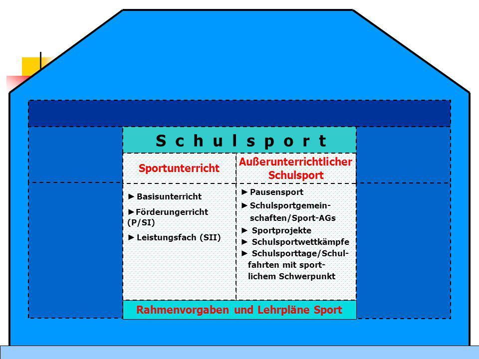 Außerunterrichtlicher Rahmenvorgaben und Lehrpläne Sport