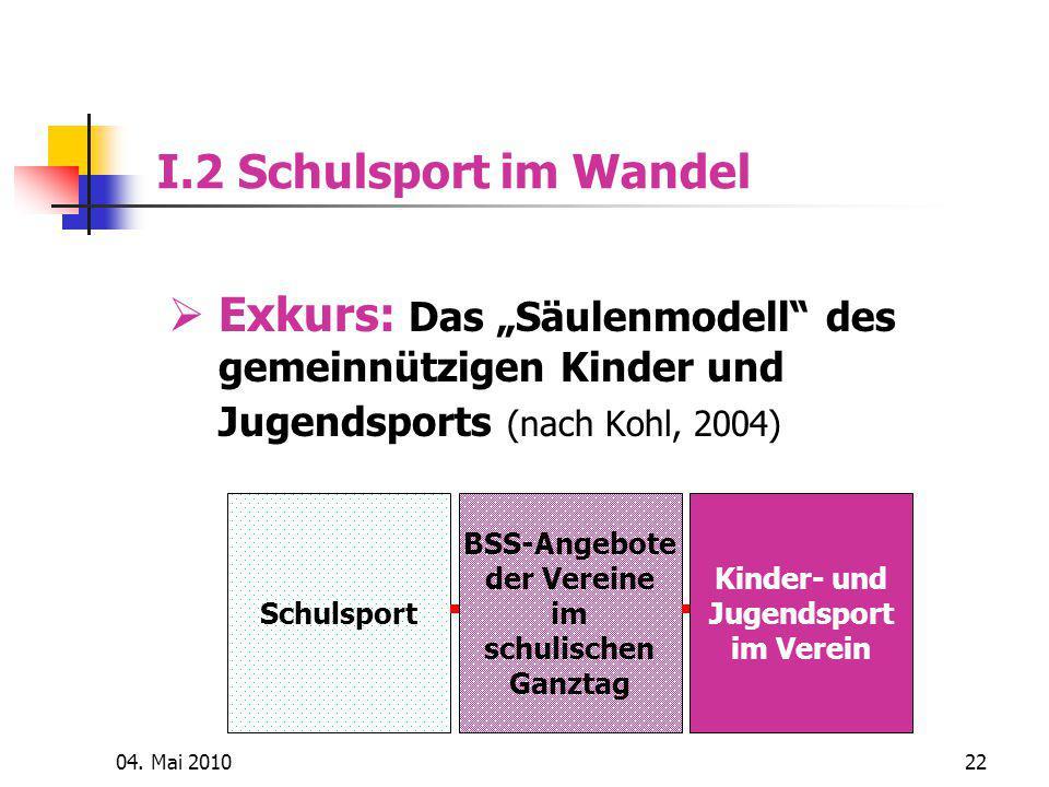 """I.2 Schulsport im Wandel Exkurs: Das """"Säulenmodell des gemeinnützigen Kinder und Jugendsports (nach Kohl, 2004)"""