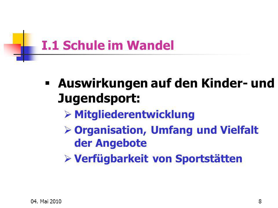 Auswirkungen auf den Kinder- und Jugendsport: