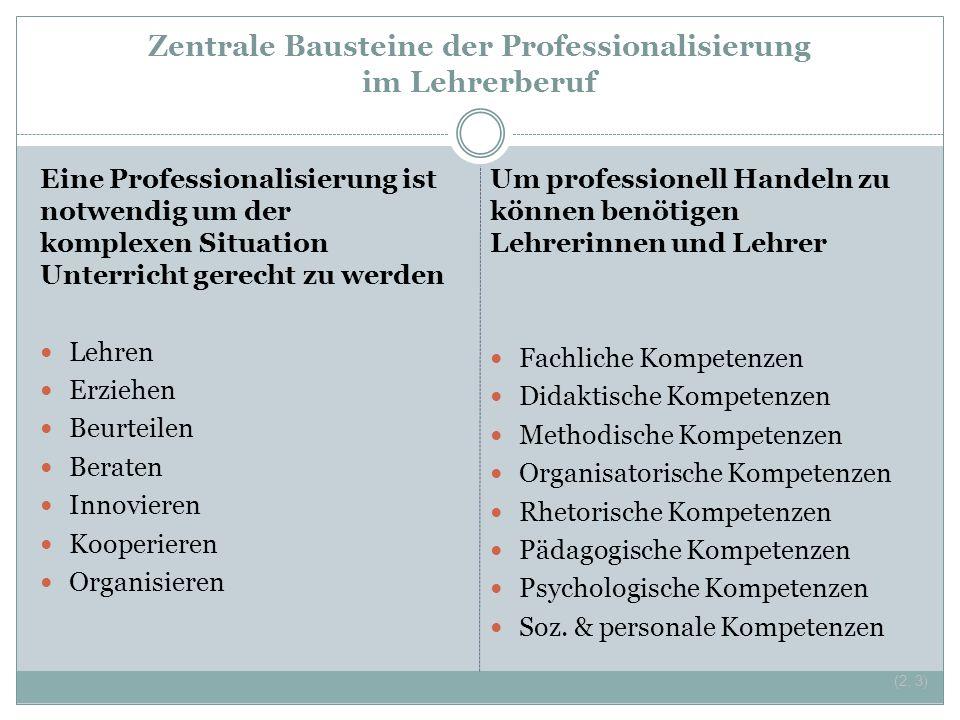 Zentrale Bausteine der Professionalisierung im Lehrerberuf