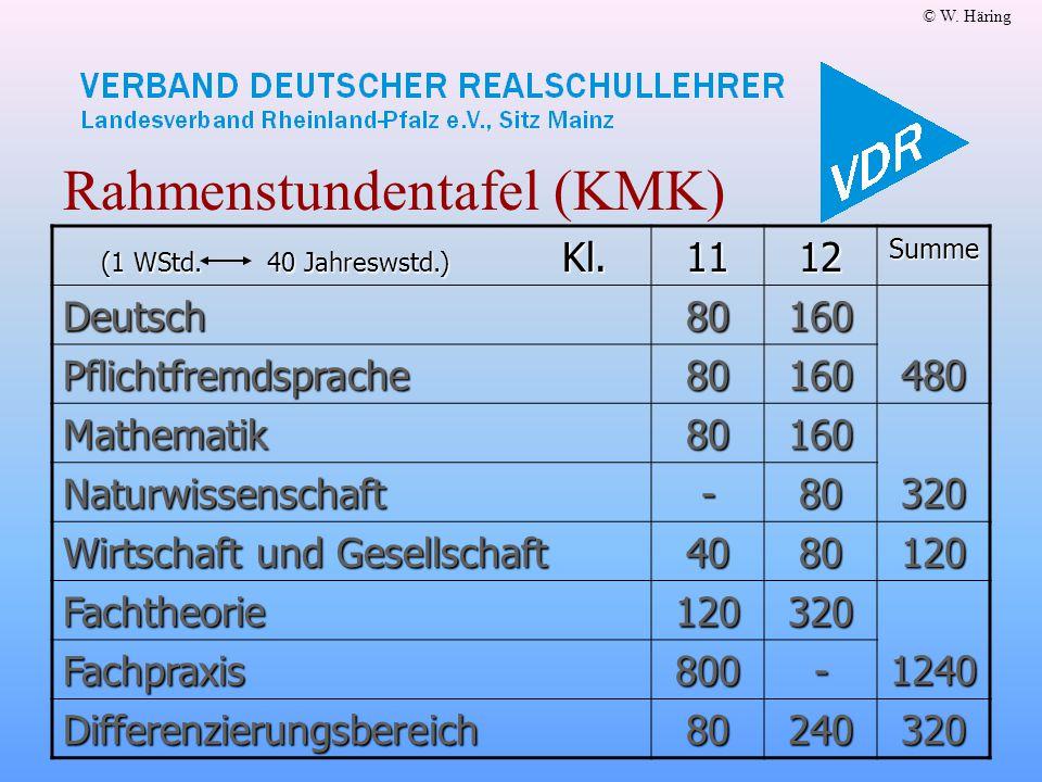 Rahmenstundentafel (KMK)