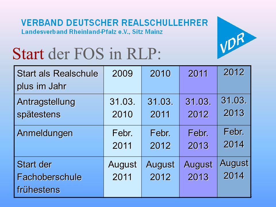 Start der FOS in RLP: Start als Realschule plus im Jahr 2009 2010 2011