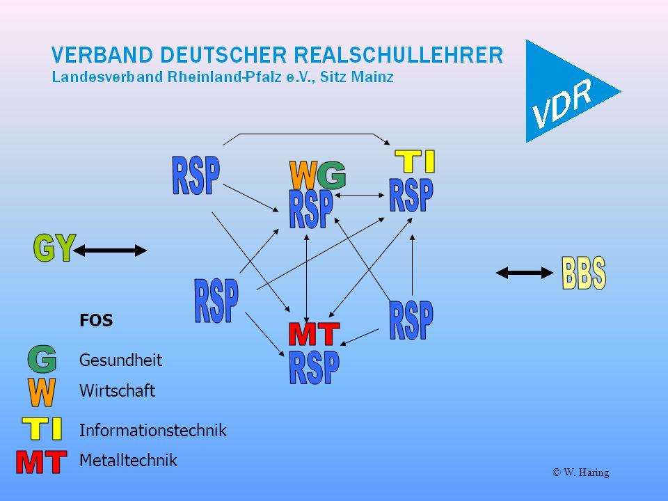 TI RSP W G RSP RSP GY BBS RSP RSP MT G RSP W TI MT FOS Gesundheit