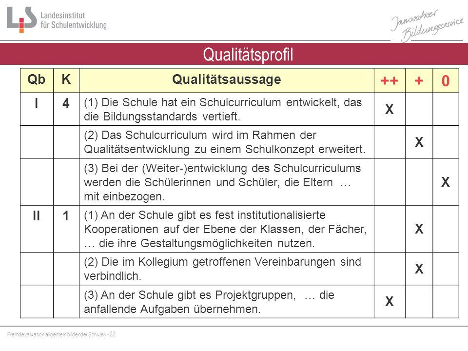Qualitätsprofil ++ + Qb K Qualitätsaussage I 4 X II 1
