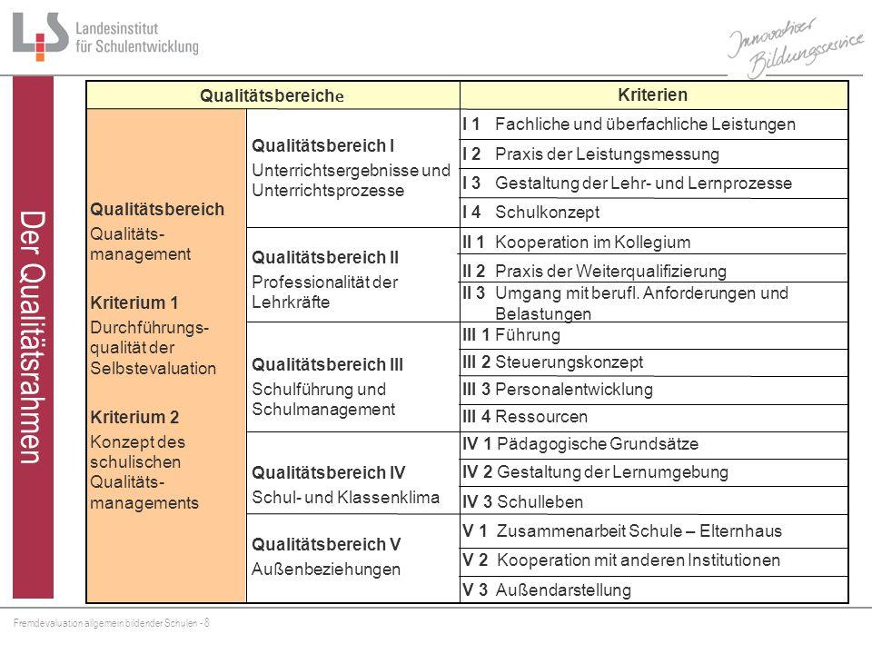 Der Qualitätsrahmen Qualitätsbereiche Kriterien