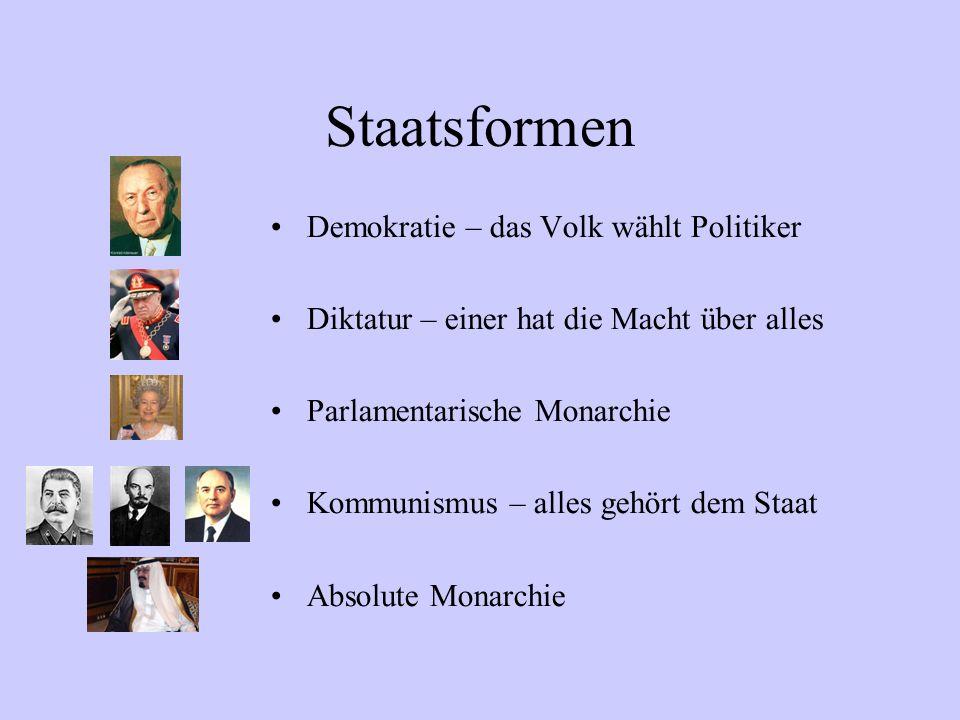 Staatsformen Demokratie – das Volk wählt Politiker