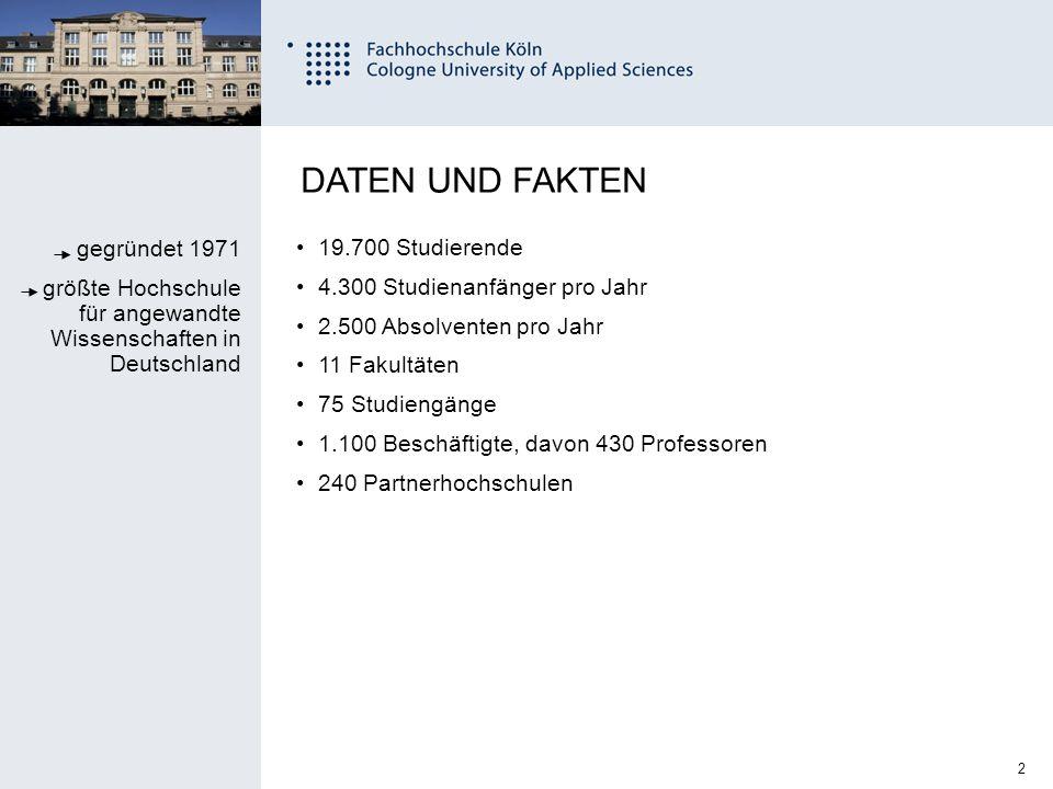 DATEN UND FAKTEN 19.700 Studierende gegründet 1971