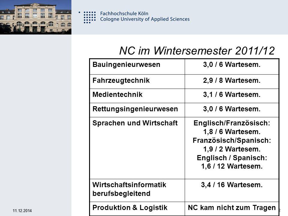 Fachhochschule k ln im portr t ppt herunterladen for Nc fahrzeugtechnik