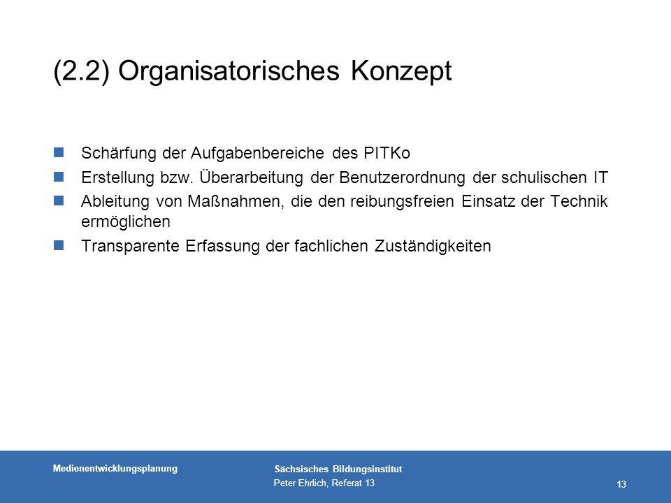(2.2) Organisatorisches Konzept