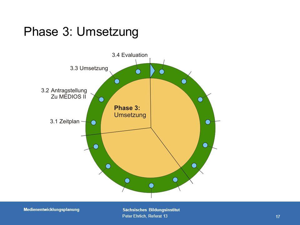 Phase 3: Umsetzung Phase 3: Umsetzung