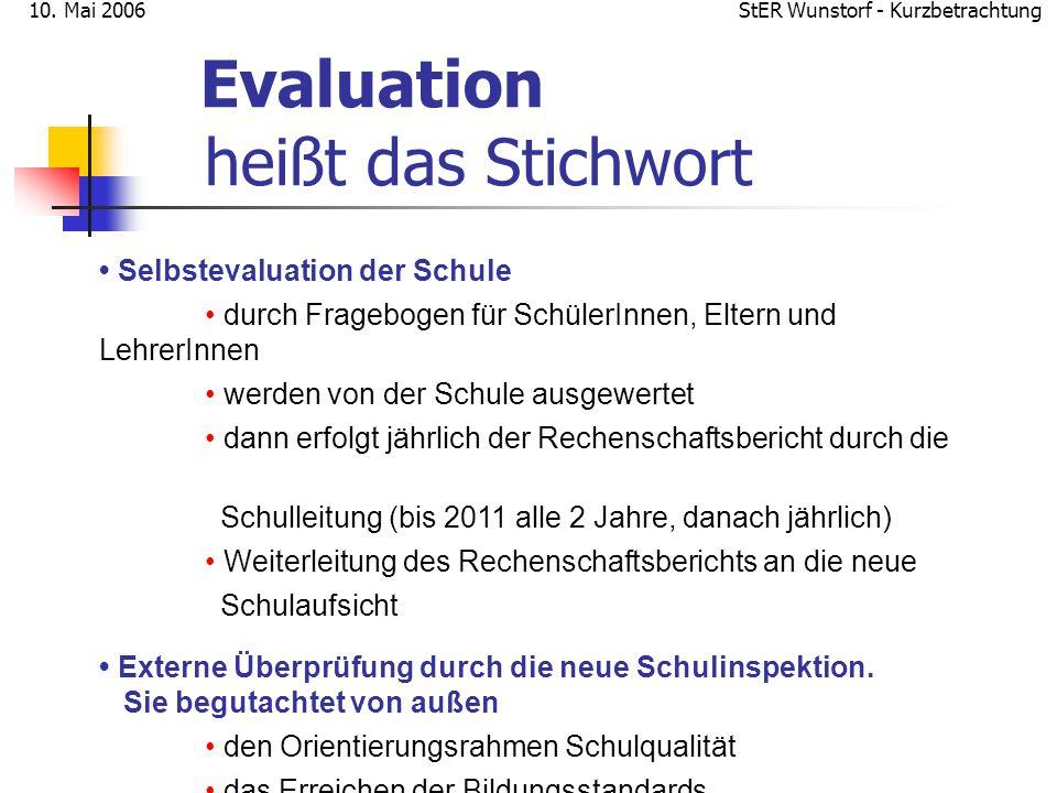 Evaluation heißt das Stichwort