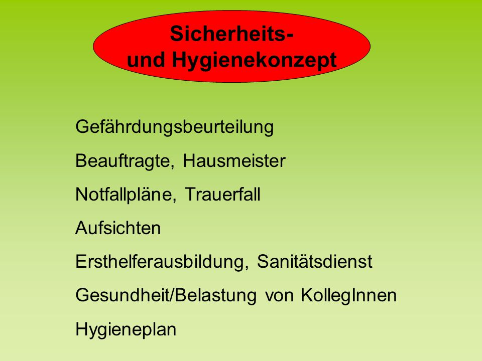 Sicherheits- und Hygienekonzept