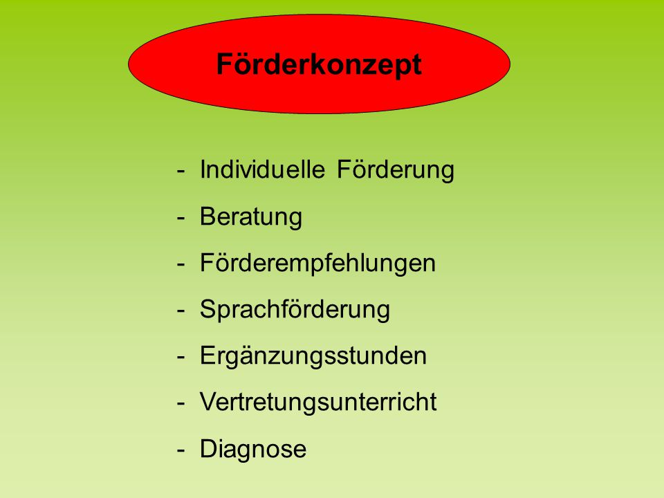 Förderkonzept - Individuelle Förderung - Beratung - Förderempfehlungen