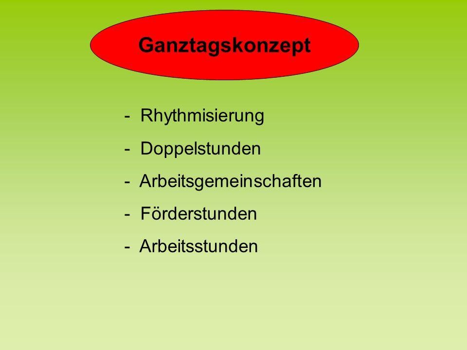 Ganztagskonzept - Rhythmisierung - Doppelstunden
