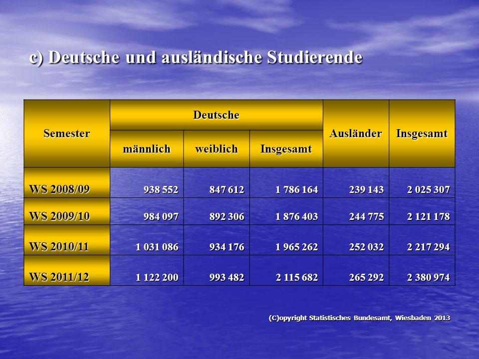 c) Deutsche und ausländische Studierende