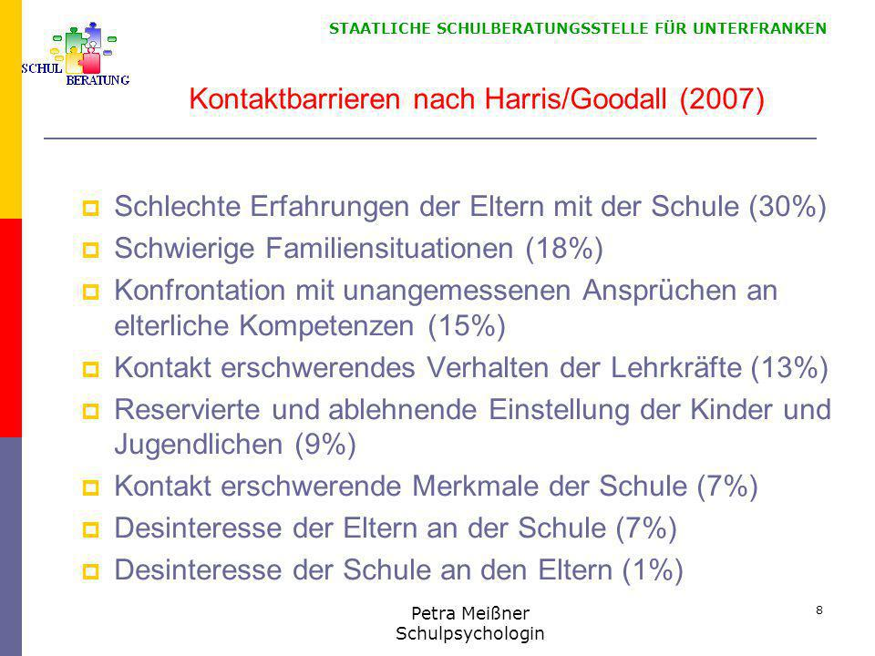 Kontaktbarrieren nach Harris/Goodall (2007)