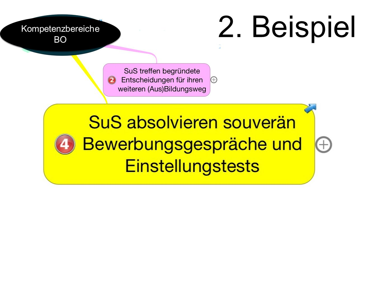2. Beispiel Kompetenzbereiche BO
