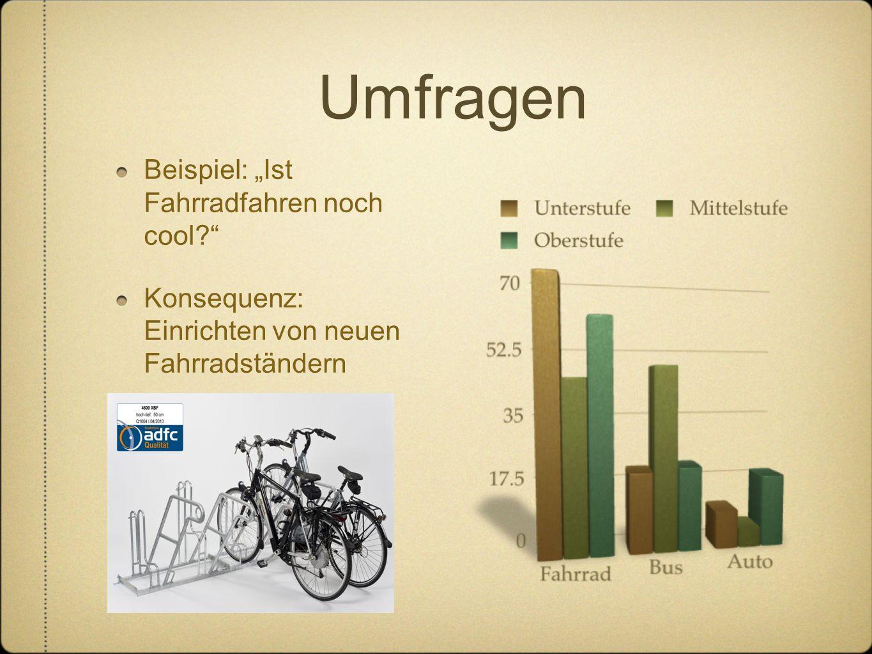 """Umfragen Beispiel: """"Ist Fahrradfahren noch cool"""