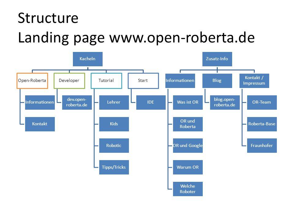 Structure Landing page www.open-roberta.de