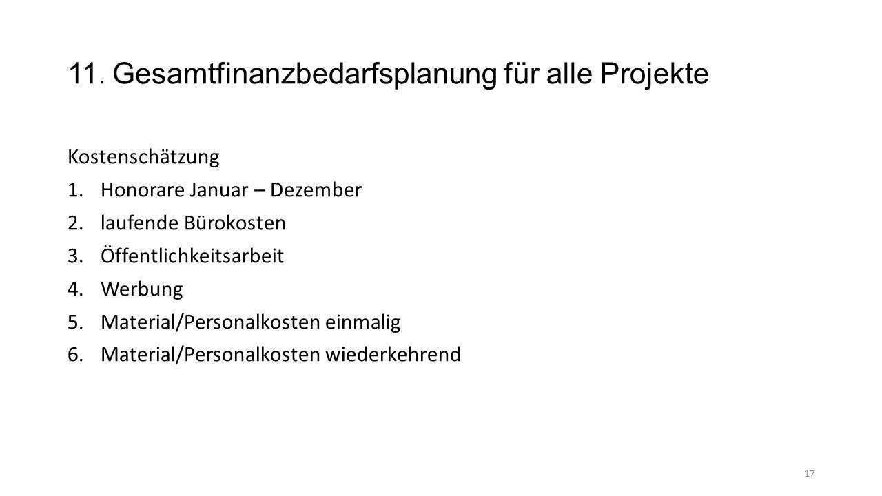 11. Gesamtfinanzbedarfsplanung für alle Projekte