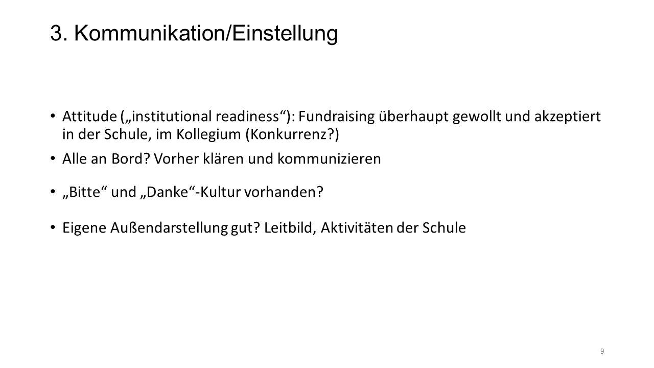 3. Kommunikation/Einstellung