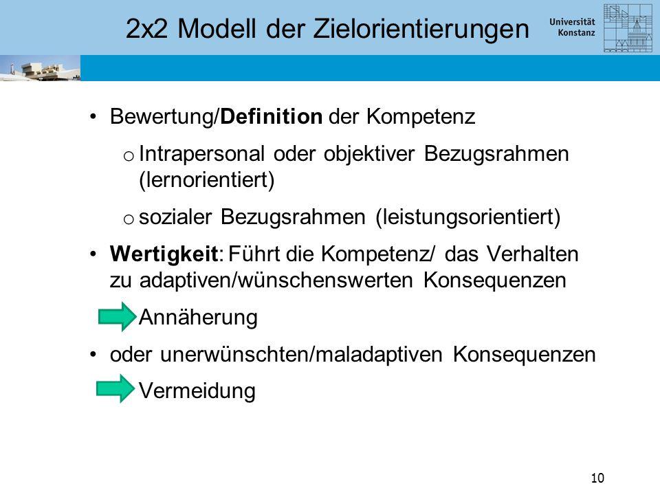2x2 Modell der Zielorientierungen