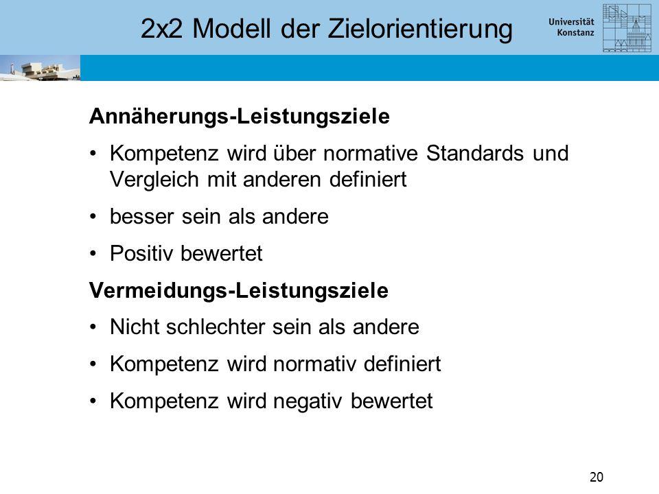 2x2 Modell der Zielorientierung