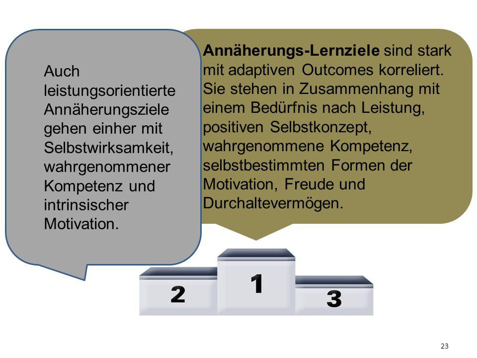 Auch leistungsorientierte Annäherungsziele gehen einher mit Selbstwirksamkeit, wahrgenommener Kompetenz und intrinsischer Motivation.