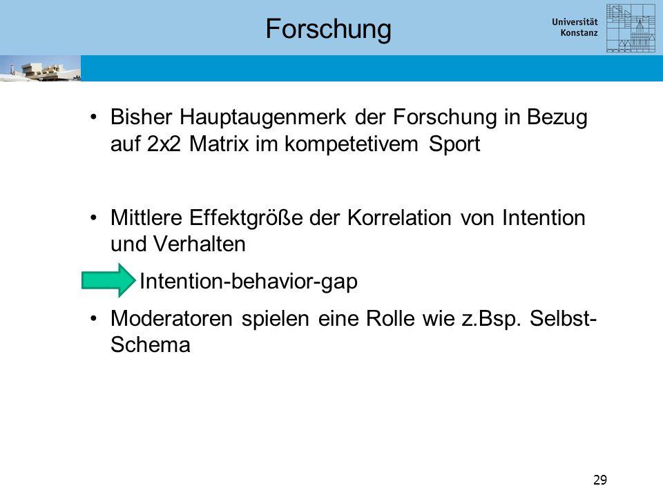 Forschung Bisher Hauptaugenmerk der Forschung in Bezug auf 2x2 Matrix im kompetetivem Sport.