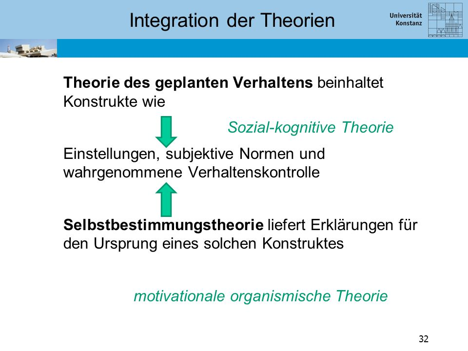 Integration der Theorien