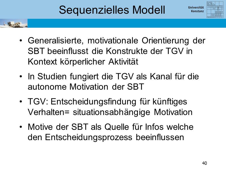 Sequenzielles Modell Generalisierte, motivationale Orientierung der SBT beeinflusst die Konstrukte der TGV in Kontext körperlicher Aktivität.