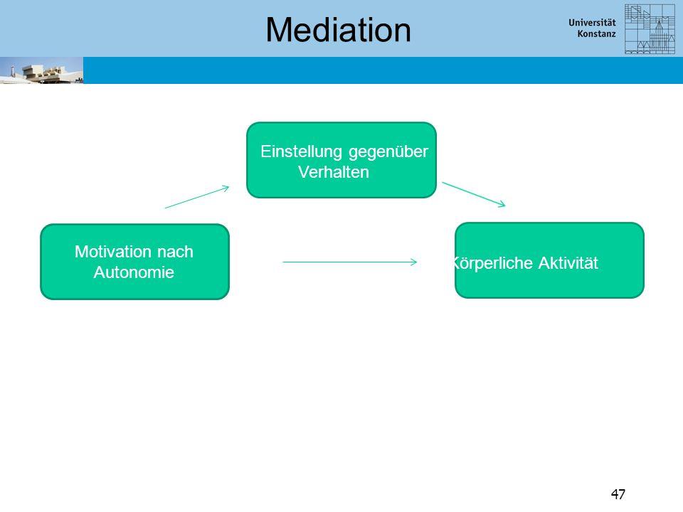 Mediation Einstellung gegenüber Verhalten Motivation nach Autonomie