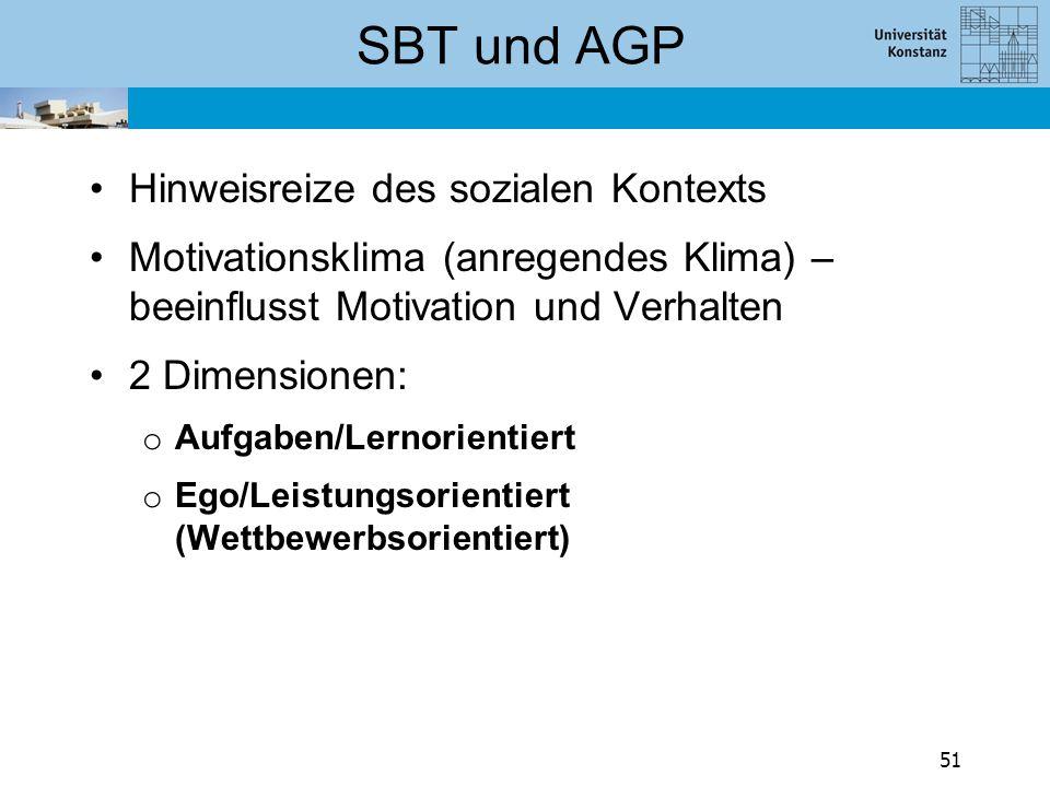 SBT und AGP Hinweisreize des sozialen Kontexts
