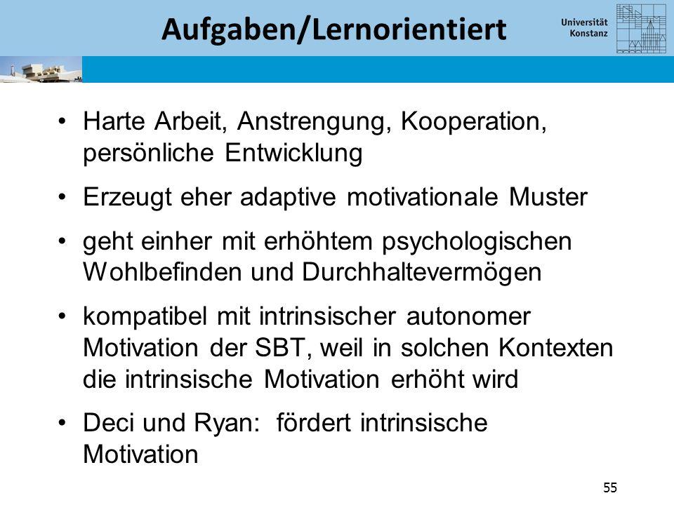 Aufgaben/Lernorientiert