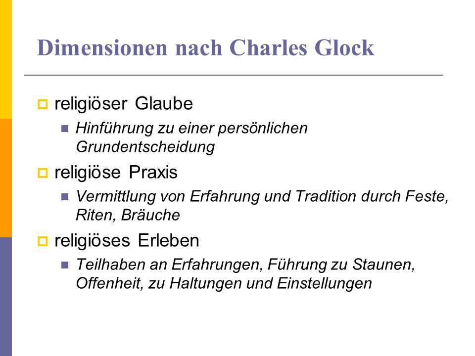 Dimensionen nach Charles Glock