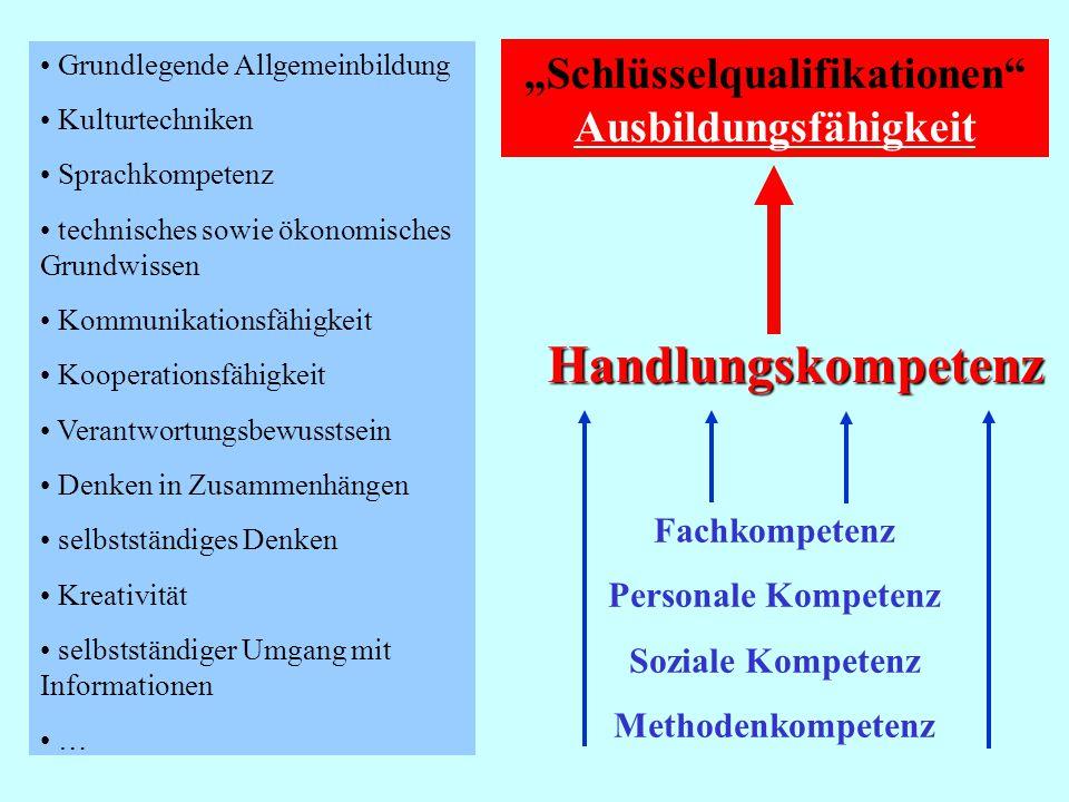 """""""Schlüsselqualifikationen Ausbildungsfähigkeit"""