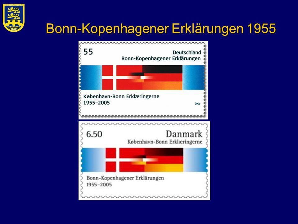 Bonn-Kopenhagener Erklärungen 1955
