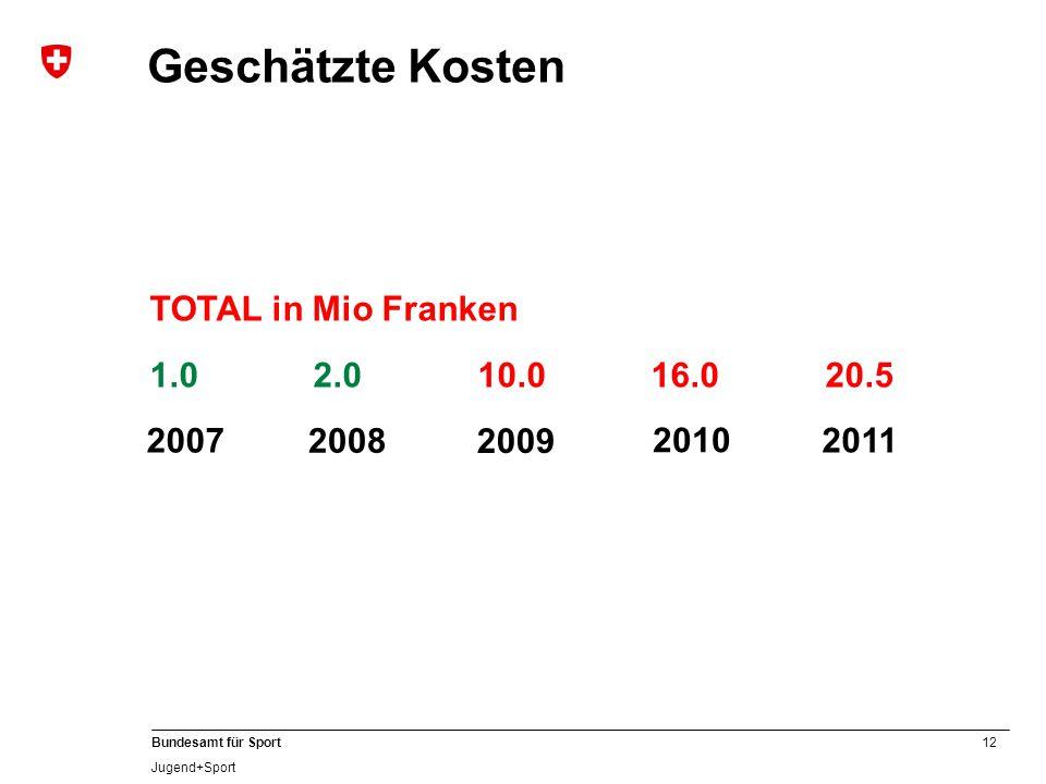 Geschätzte Kosten TOTAL in Mio Franken 1.0 2.0 10.0 16.0 20.5 2007