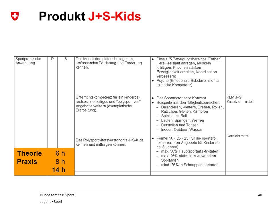 Produkt J+S-Kids Theorie 6 h Praxis 8 h 14 h