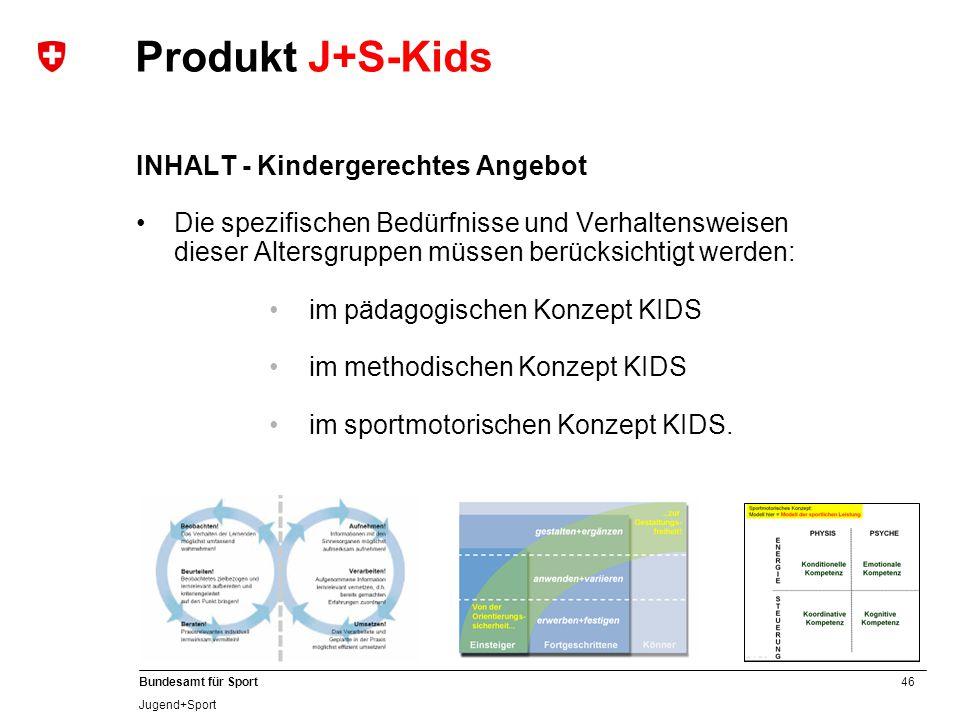 Produkt J+S-Kids INHALT - Kindergerechtes Angebot