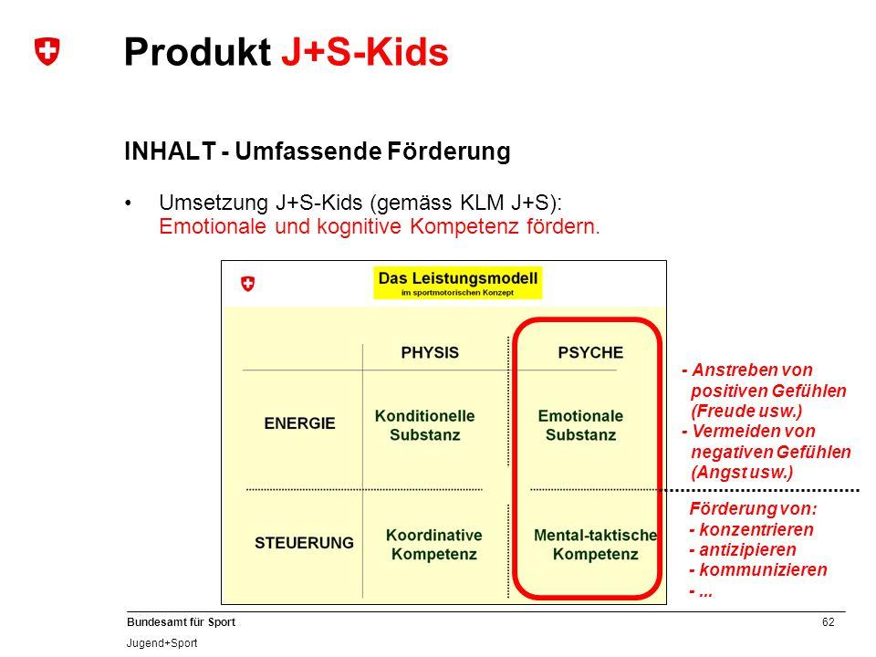 Produkt J+S-Kids INHALT - Umfassende Förderung